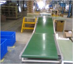 Belt Conveyors India