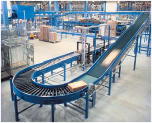 Roller Conveyors India